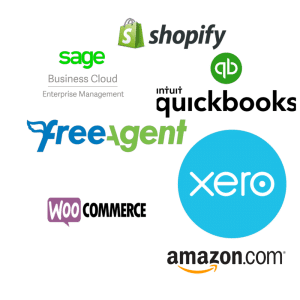 Shopify for Quickbooks and Xero